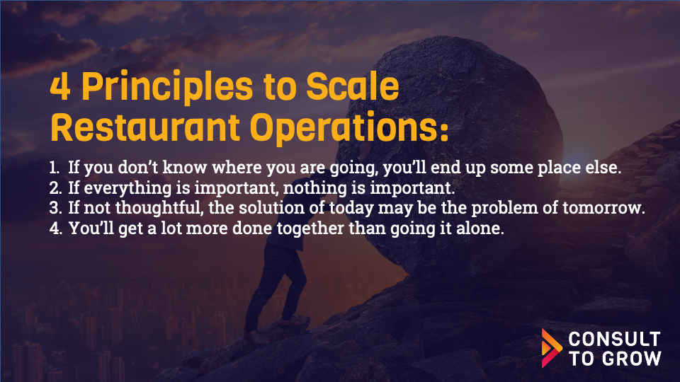 Scaling Restaurant Operations