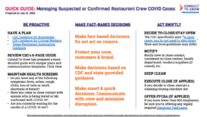 Quick Guide: Managing Restaurant Employee COVID Positive Case